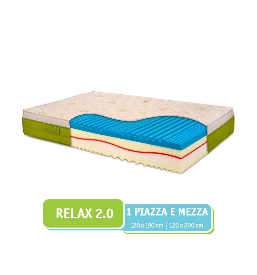 Materasso Massaggiante In Memory Foam Con Aloe Vera Mod Relax
