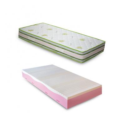 Materassi Memory.Materasso Memory Con Aloe Vera A 7 Zone Differenziate Mod Splendor