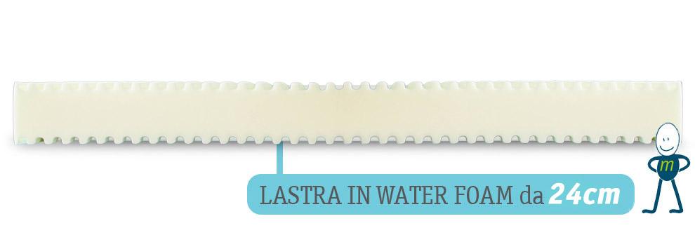 lastra-water-foam-24-cm